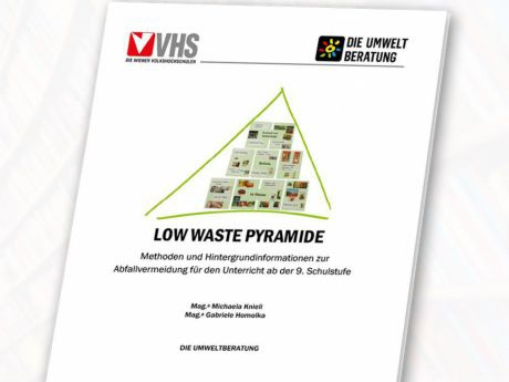 Cover des Methodenset Abfallvermeidung - LOW WASTE PYRAMIDE