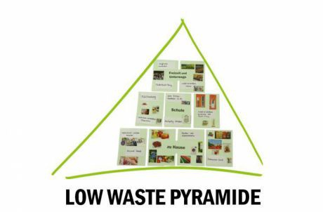 Logo Low Waste Pyramide
